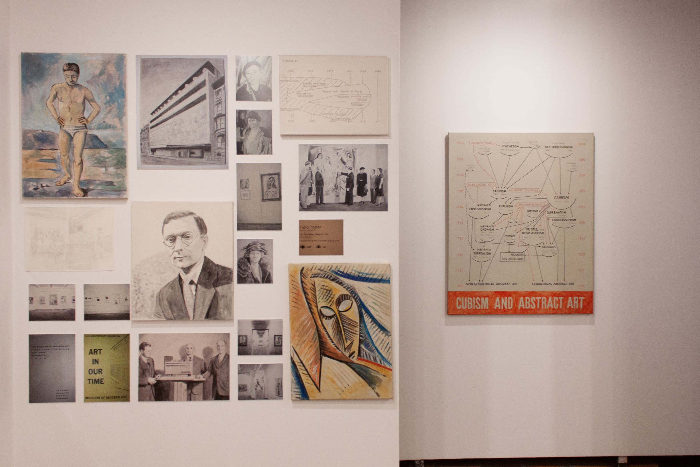 Museum of American Art in Prishtina